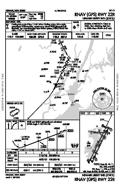 Newark Liberty Intl Newark, NJ (KEWR): RNAV (GPS) RWY 22R (IAP)