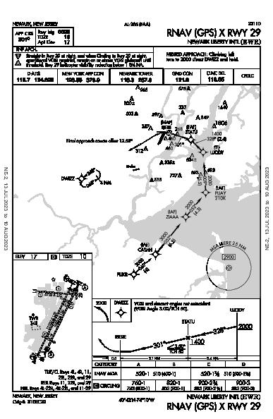 Newark Liberty Intl Newark, NJ (KEWR): RNAV (GPS) X RWY 29 (IAP)