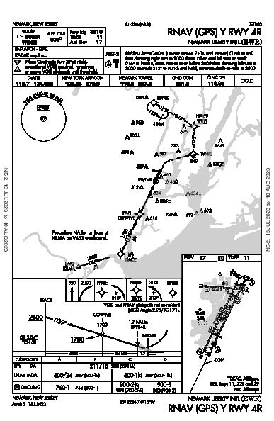 Int'l Libertad de Newark Newark, NJ (KEWR): RNAV (GPS) Y RWY 04R (IAP)