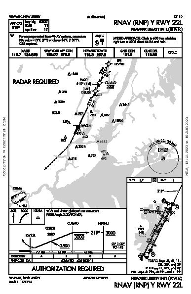 Newark Liberty Intl Newark, NJ (KEWR): RNAV (RNP) Y RWY 22L (IAP)