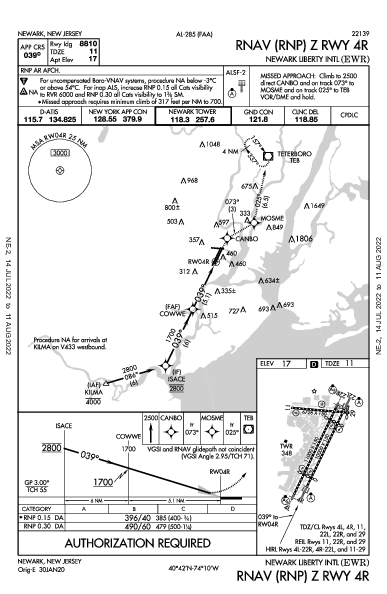 Newark Liberty Intl Newark, NJ (KEWR): RNAV (RNP) Z RWY 04R (IAP)