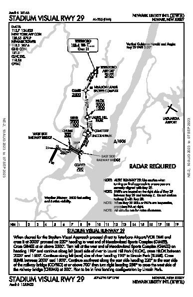 Int'l Libertad de Newark Newark, NJ (KEWR): STADIUM VISUAL RWY 29 (IAP)
