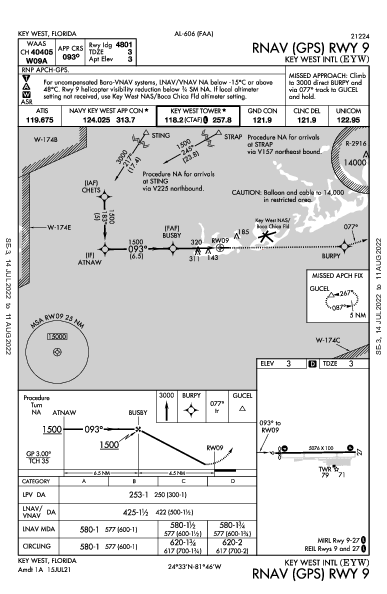 Key West Intl Key West, FL (KEYW): RNAV (GPS) RWY 09 (IAP)