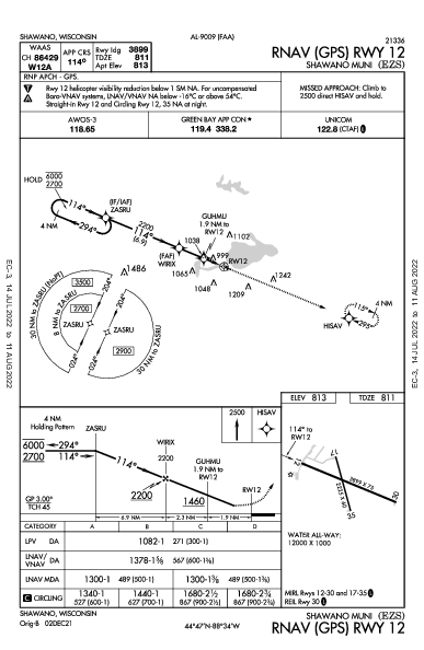 Shawano Muni Shawano, WI (KEZS): RNAV (GPS) RWY 12 (IAP)
