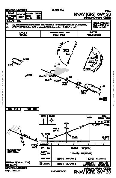 Shawano Muni Shawano, WI (KEZS): RNAV (GPS) RWY 30 (IAP)