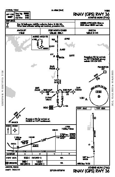 Athens Muni Athens, TX (F44): RNAV (GPS) RWY 36 (IAP)