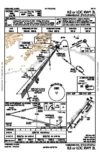 Fairbanks Intl Fairbanks, AK (PAFA): ILS OR LOC RWY 02L (IAP)