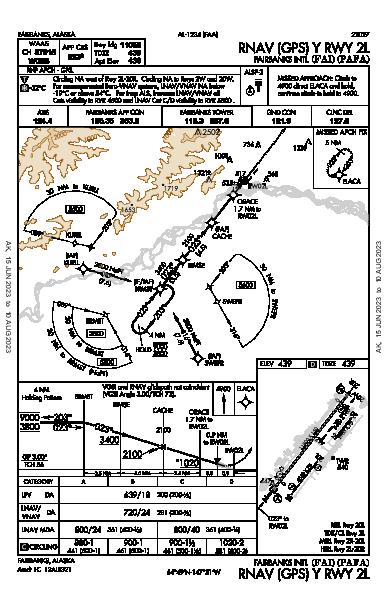 Fairbanks Intl Fairbanks, AK (PAFA): RNAV (GPS) Y RWY 02L (IAP)