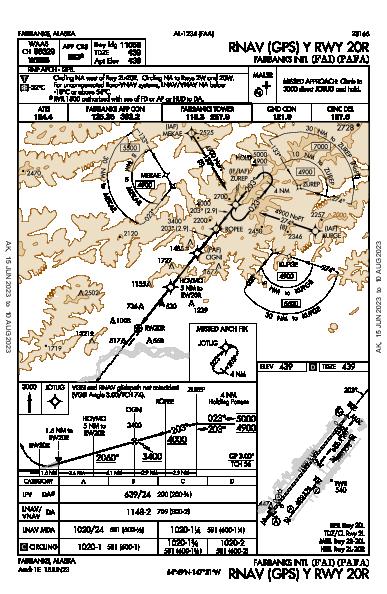 Fairbanks Intl Fairbanks, AK (PAFA): RNAV (GPS) Y RWY 20R (IAP)