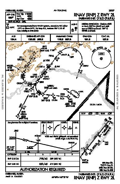 Fairbanks Intl Fairbanks, AK (PAFA): RNAV (RNP) Z RWY 02L (IAP)