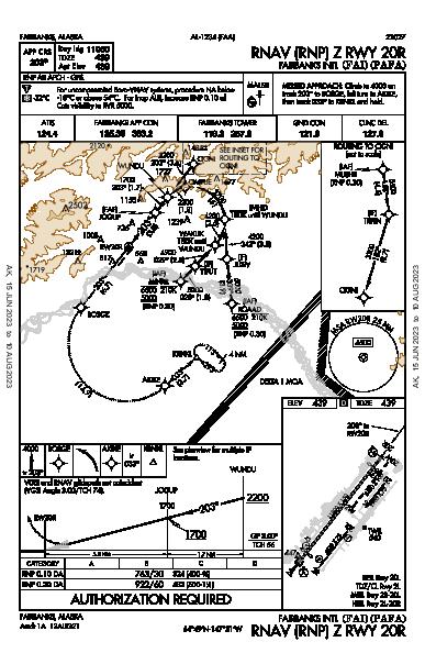 Fairbanks Intl Fairbanks, AK (PAFA): RNAV (RNP) Z RWY 20R (IAP)