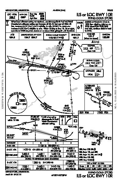 Flying Cloud Minneapolis, MN (KFCM): ILS OR LOC RWY 10R (IAP)