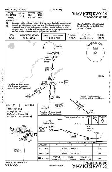 Flying Cloud Minneapolis, MN (KFCM): RNAV (GPS) RWY 36 (IAP)