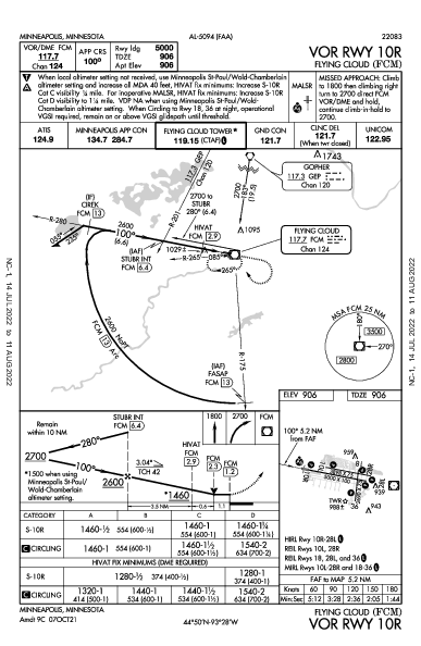 Flying Cloud Minneapolis, MN (KFCM): VOR RWY 10R (IAP)