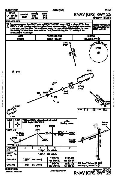 Findlay Findlay, OH (KFDY): RNAV (GPS) RWY 25 (IAP)