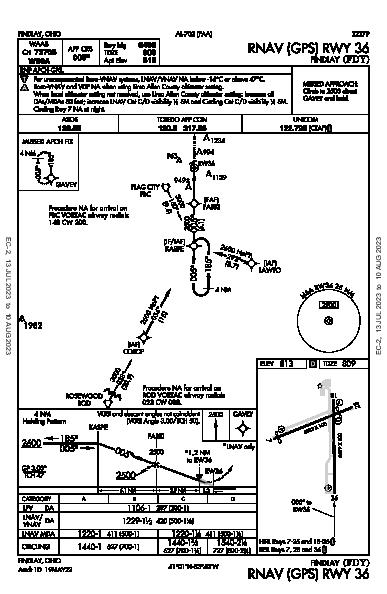 Findlay Findlay, OH (KFDY): RNAV (GPS) RWY 36 (IAP)