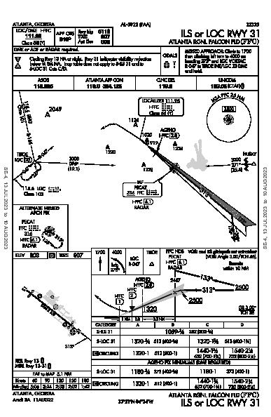 Falcon Field Atlanta, GA (KFFC): ILS OR LOC RWY 31 (IAP)