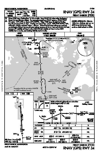 Friday Harbor Friday Harbor, WA (KFHR): RNAV (GPS) RWY 34 (IAP)