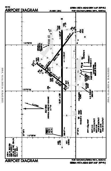 Sierra Vista Municipal  Fort Huachuca Sierra Vista, AZ (KFHU): AIRPORT DIAGRAM (APD)