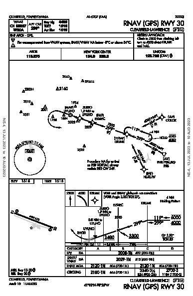 Clearfield-Lawrence Clearfield, PA (KFIG): RNAV (GPS) RWY 30 (IAP)