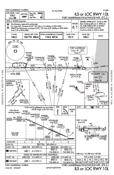 Int'l Fort Lauderdale-Hollywood Fort Lauderdale, FL (KFLL): ILS OR LOC RWY 10L (IAP)