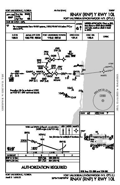 Int'l Fort Lauderdale-Hollywood Fort Lauderdale, FL (KFLL): RNAV (RNP) Y RWY 10L (IAP)