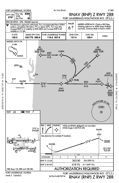 Int'l Fort Lauderdale-Hollywood Fort Lauderdale, FL (KFLL): RNAV (RNP) Z RWY 28R (IAP)