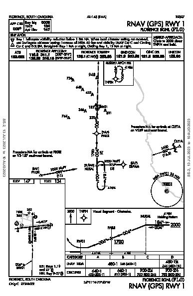 Florence Rgnl Florence, SC (KFLO): RNAV (GPS) RWY 01 (IAP)