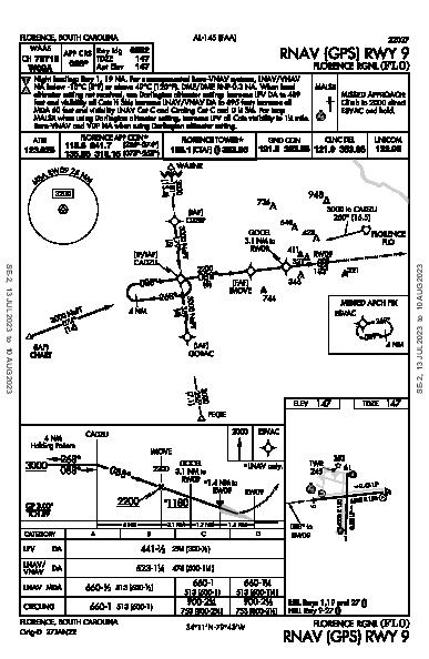 Florence Rgnl Florence, SC (KFLO): RNAV (GPS) RWY 09 (IAP)