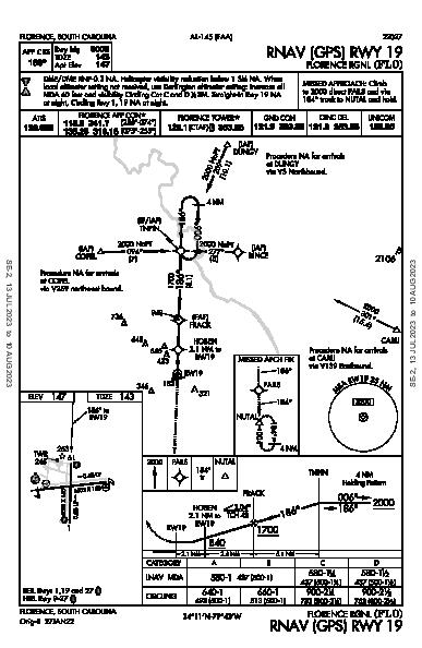 Florence Rgnl Florence, SC (KFLO): RNAV (GPS) RWY 19 (IAP)