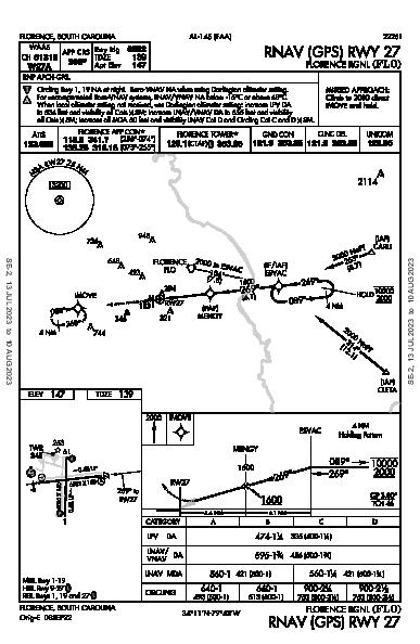 Florence Rgnl Florence, SC (KFLO): RNAV (GPS) RWY 27 (IAP)