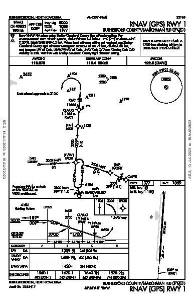 Rutherford Co Rutherfordton, NC (KFQD): RNAV (GPS) RWY 01 (IAP)