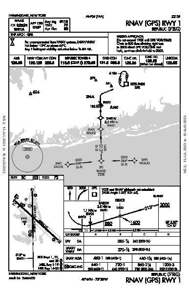 Republic Farmingdale, NY (KFRG): RNAV (GPS) RWY 01 (IAP)