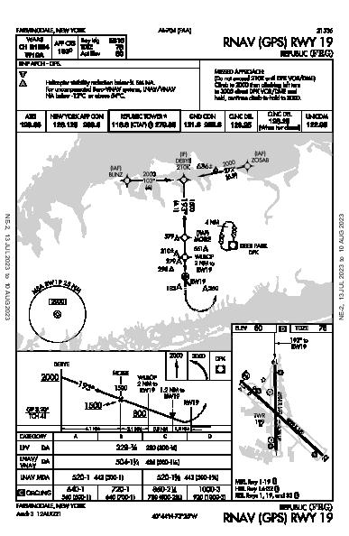 Republic Farmingdale, NY (KFRG): RNAV (GPS) RWY 19 (IAP)