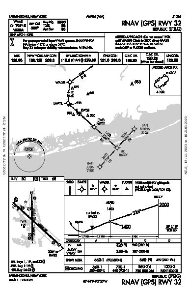 Republic Farmingdale, NY (KFRG): RNAV (GPS) RWY 32 (IAP)