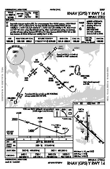 Republic Farmingdale, NY (KFRG): RNAV (GPS) Y RWY 14 (IAP)