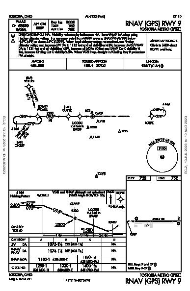 Fostoria Metro Fostoria, OH (KFZI): RNAV (GPS) RWY 09 (IAP)