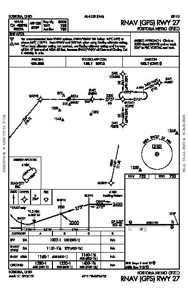 Fostoria Metro Fostoria, OH (KFZI): RNAV (GPS) RWY 27 (IAP)