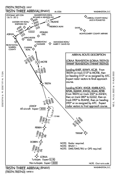 Montgomery County Airpark Gaithersburg, MD (KGAI): TRSTN THREE (RNAV) (STAR)