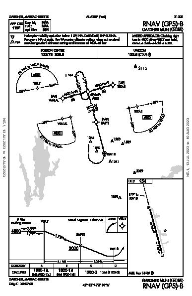 Gardner Muni Gardner, MA (KGDM): RNAV (GPS)-B (IAP)