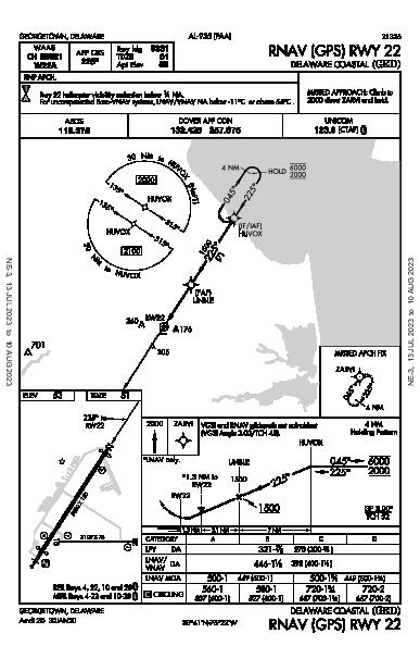 Delaware Coastal Georgetown, DE (KGED): RNAV (GPS) RWY 22 (IAP)