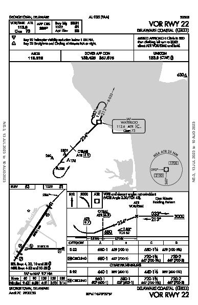 Delaware Coastal Georgetown, DE (KGED): VOR RWY 22 (IAP)