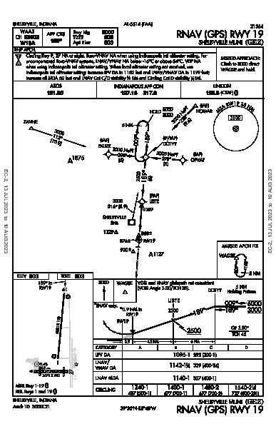 Shelbyville Muni Shelbyville, IN (KGEZ): RNAV (GPS) RWY 19 (IAP)
