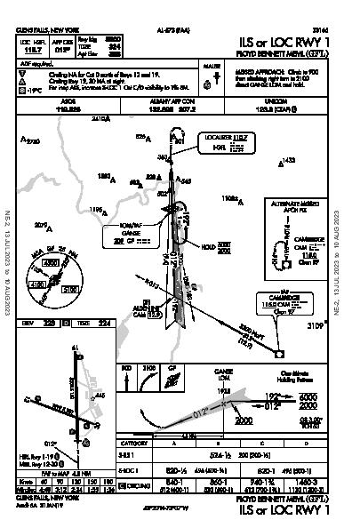 Floyd Bennett Meml Glens Falls, NY (KGFL): ILS OR LOC RWY 01 (IAP)