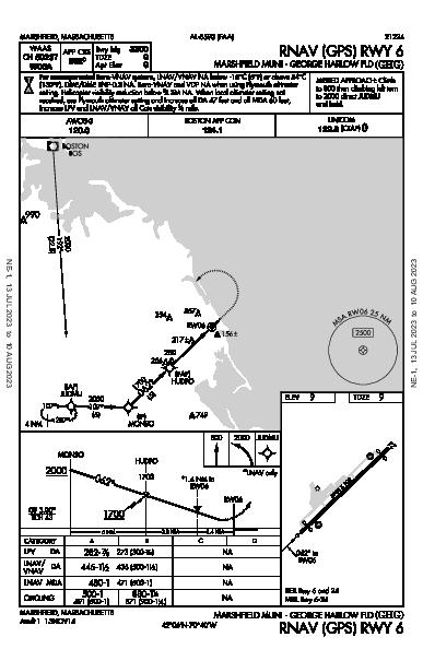 Marshfield Muni Marshfield, MA (KGHG): RNAV (GPS) RWY 06 (IAP)