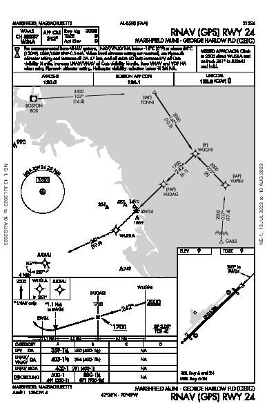Marshfield Muni Marshfield, MA (KGHG): RNAV (GPS) RWY 24 (IAP)