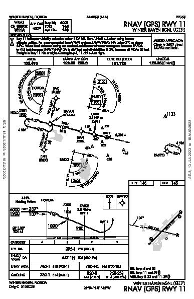 Winter Haven Rgnl Winter Haven, FL (KGIF): RNAV (GPS) RWY 11 (IAP)