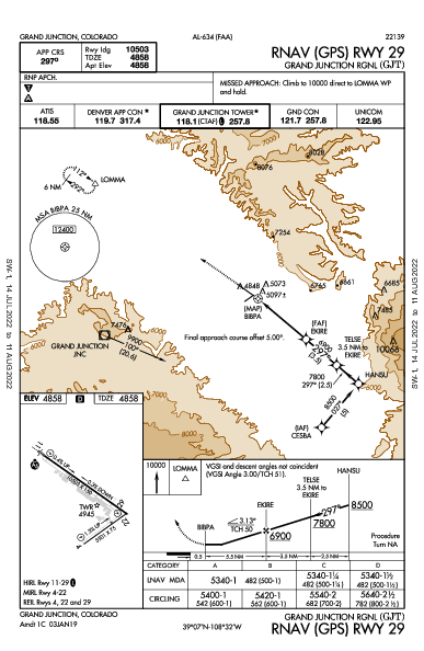 Grand Junction Rgnl Grand Junction, CO (KGJT): RNAV (GPS) RWY 29 (IAP)