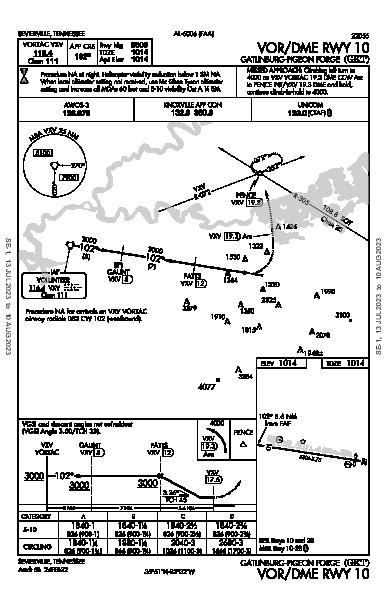 Gatlinburg-Pigeon Forge Sevierville, TN (KGKT): VOR/DME RWY 10 (IAP)
