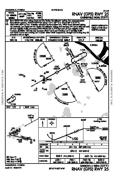 Gainesville Rgnl Gainesville, FL (KGNV): RNAV (GPS) RWY 25 (IAP)